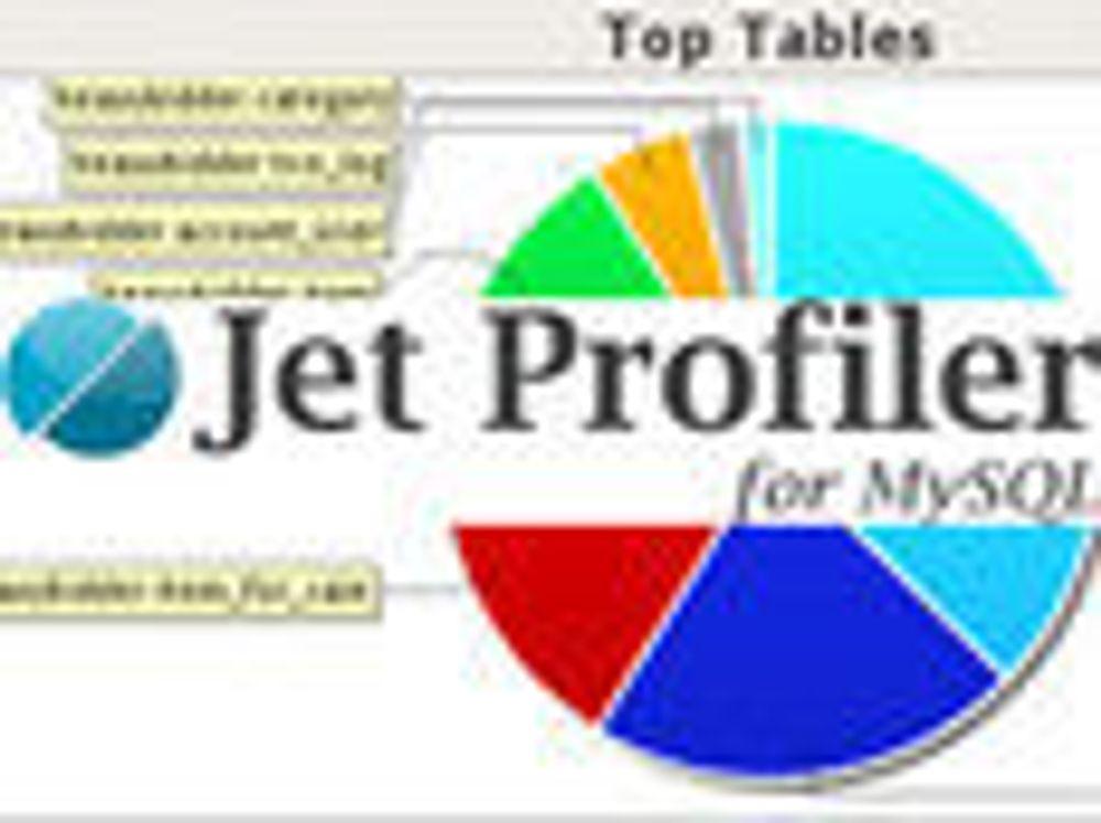 Lover enklere profilering av MySQL