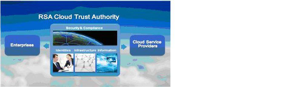 RSA Cloud Trust Authority skal tilby alle bedrifter et felle sikkerhetsgrensesnitt mot alle nettskytilbydere.