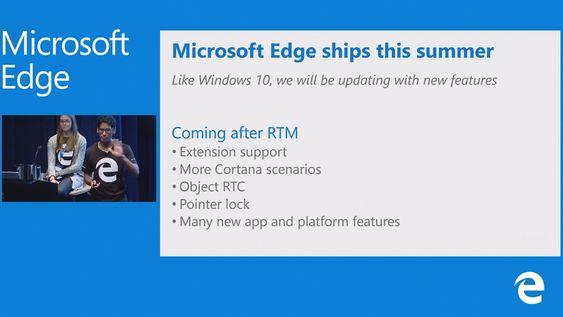 Microsoft Edge-nyheter som ikke rekke RTM