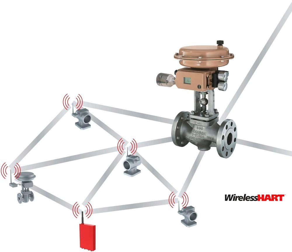 Samsons smarte ventilstillere kan kommunisere ventildata og diagnostikk over WirelessHart.