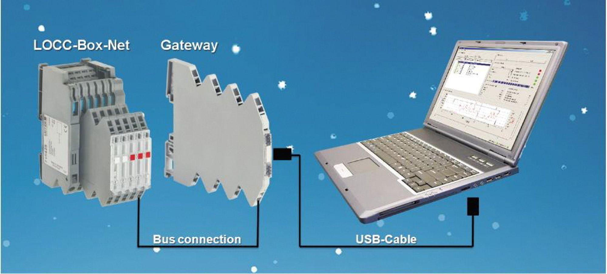 Overvåker konfigurerbare, elektroniske sikringer, med grensesnitt til PC eller kontrollsystem.
