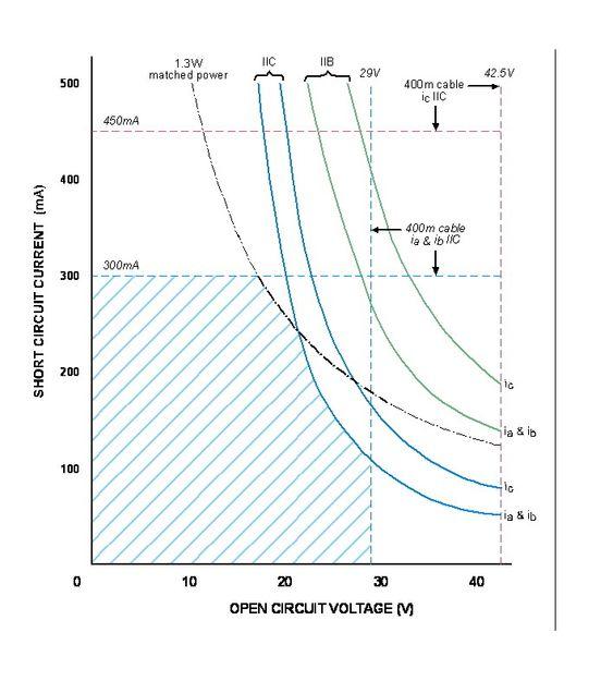 Energikurver for egensikre systemer.