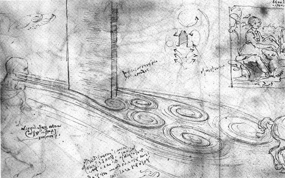 Leonardo da Vinci tegnet Vortex-virvler tidlig på 1500-tallet.
