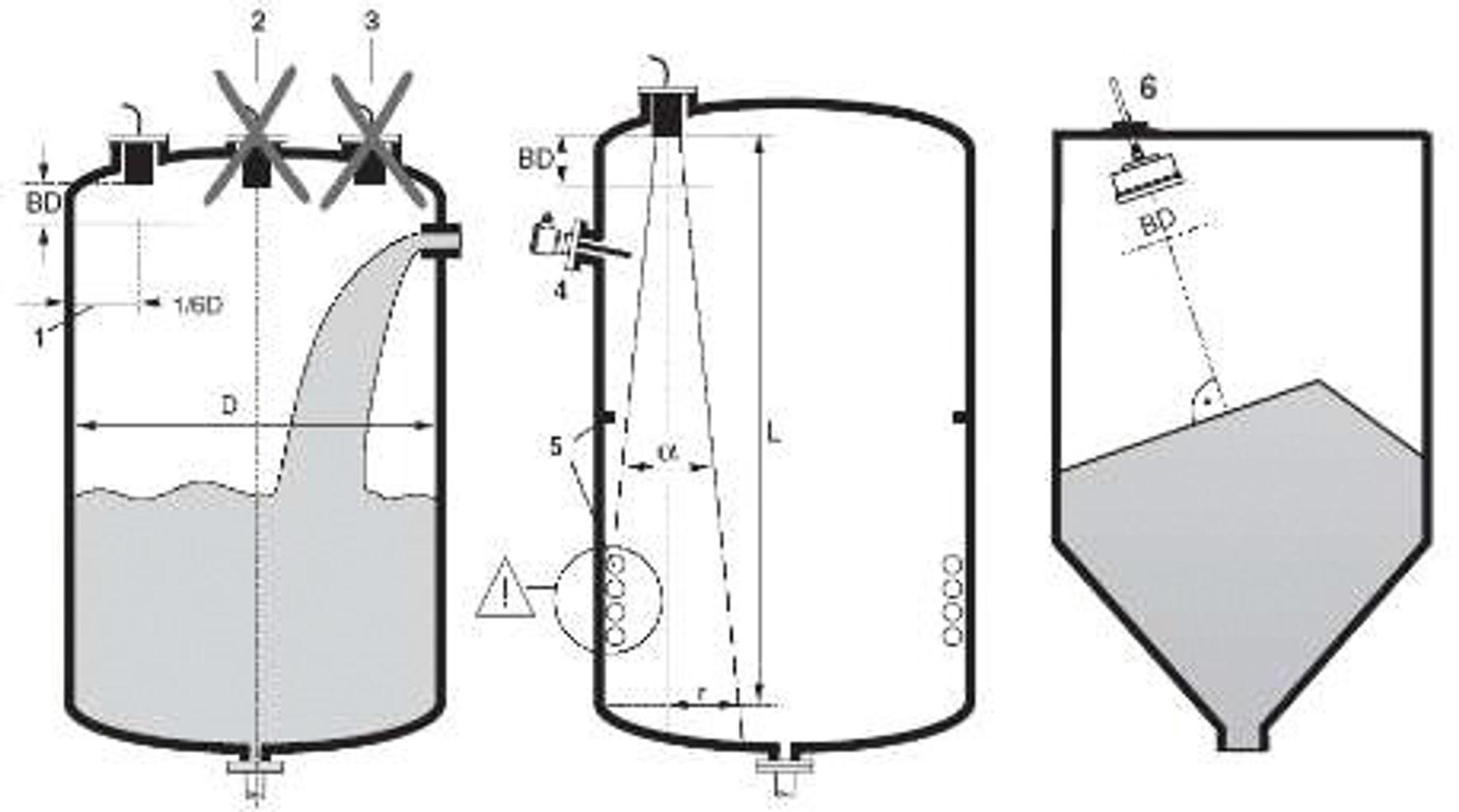 Montering av ultralydgiver i rør gjør målingen mindre påvirket av urolig overflate.