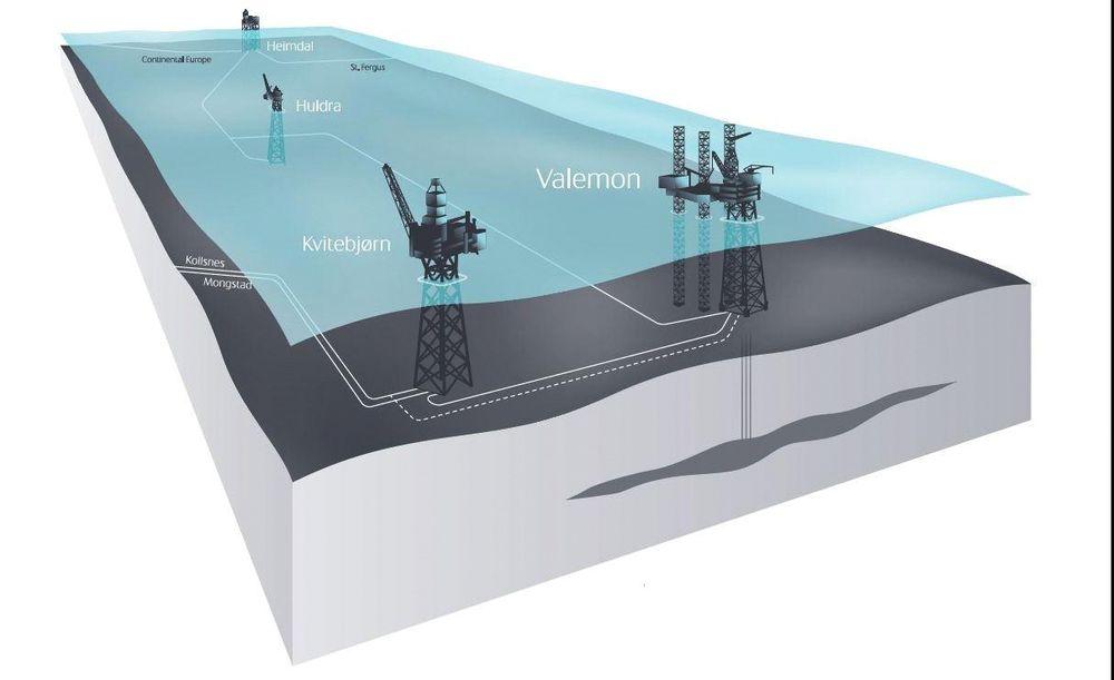 Valemon blir etter noen år fjernstyrt fra Kvitebjørn, som også leverer elektrisk energi.