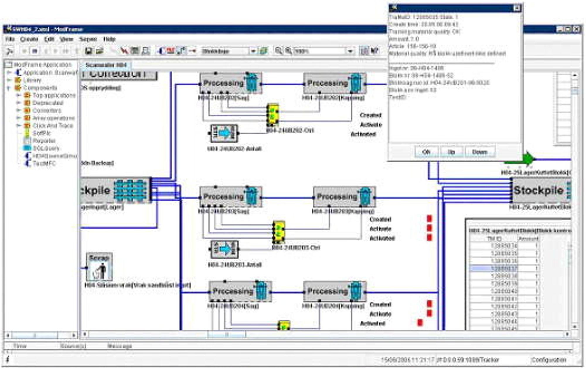 Eksempel på grafisk konfigurasjon av sanntids sporingsmaskin (Ill. Prediktor).