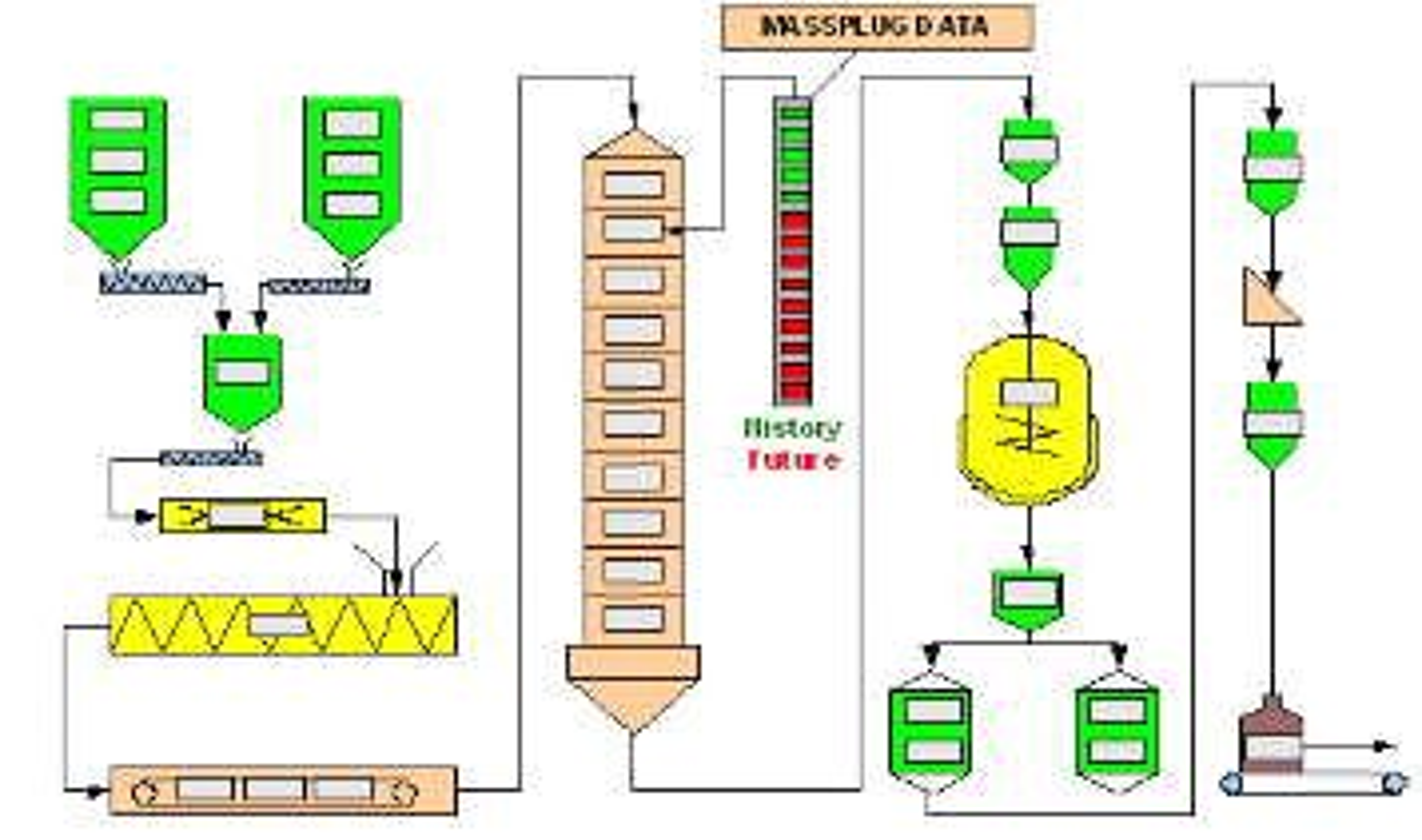 Eksempel på sporing i fôrproduksjonsfabrikk. De grå fir- kantene illustrerer masseplugger (Ill. Prediktor).