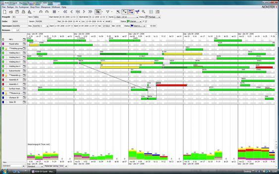 Eksempel på skjermbilde i finplanleggingssystemet ROB-EX.