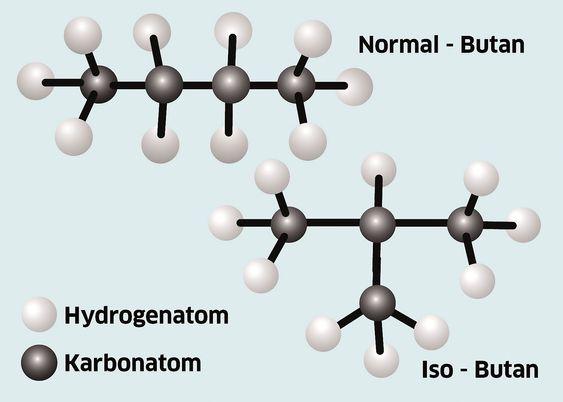 Slik er normal butan og iso butan bygd opp. Hydrogenatomene er hvite, karbonatomene grå. Øverst vises normal butan, og iso butan nederst.