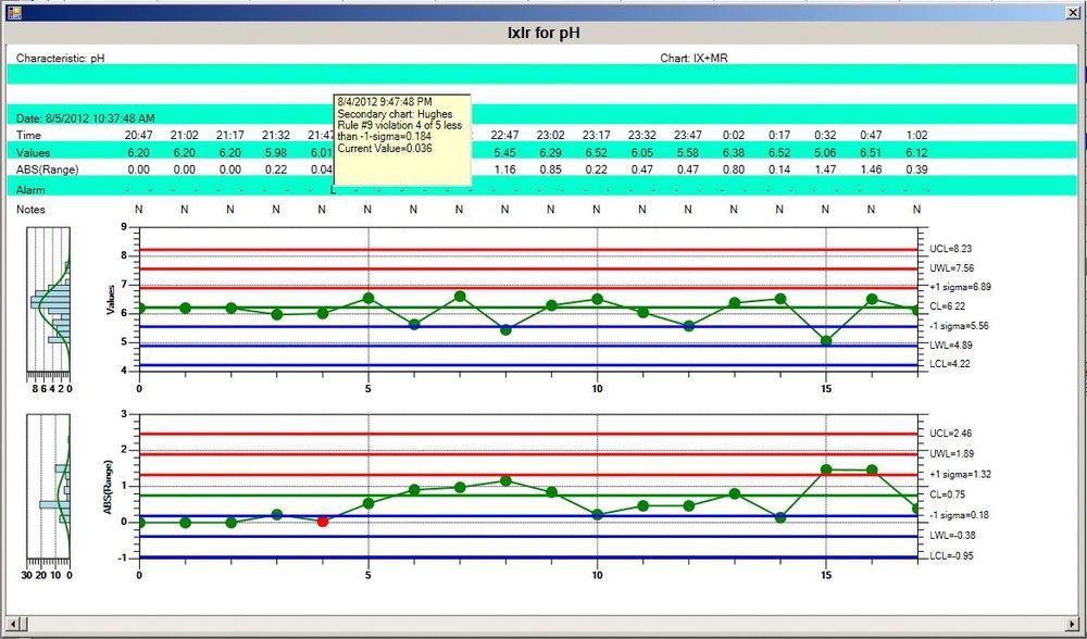 Wonderware datafangstsoftware skilter med en ny modul for håndtering av kvalitet.