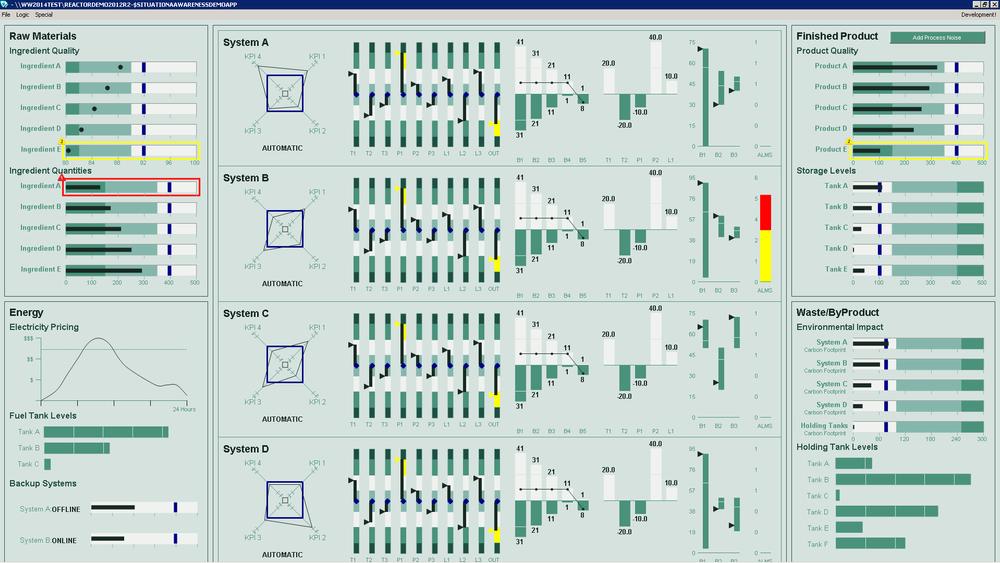 Scada-systemet Wonderware InTouch i 2014-utgaven skal sørge for at unormale driftssituasjoner blir oppdaget tidligere.