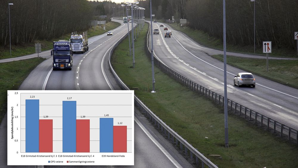 MER VEIBYGGING: Økonomer Teknisk Ukeblad har snakket med mener at mer satsing på veibygging ikke gir press i norsk økonomi.