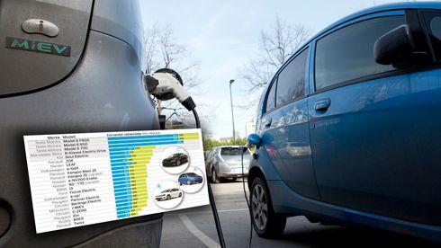 Stor oversikt: Her er rekkevidden til alle elbilene du kan kjøpe i Norge