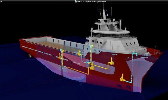 Ballasttanken foran på skipet demper stampebevegelsen. Illustrasjon fra animasjonsvideo.