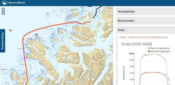 Bølgevarsleren med valgt resierute forbi Stad merket i brunt. Røde piler viser at signifikant bølgehøyde er over 3 meter. Grafen viser signifikant bølgehøyde som brun og maksimal bølgehøyde i grått. Det er med andre ord et voldsomt uvær på det valgte tidspunkt med opp i 12 meter høye bølger.