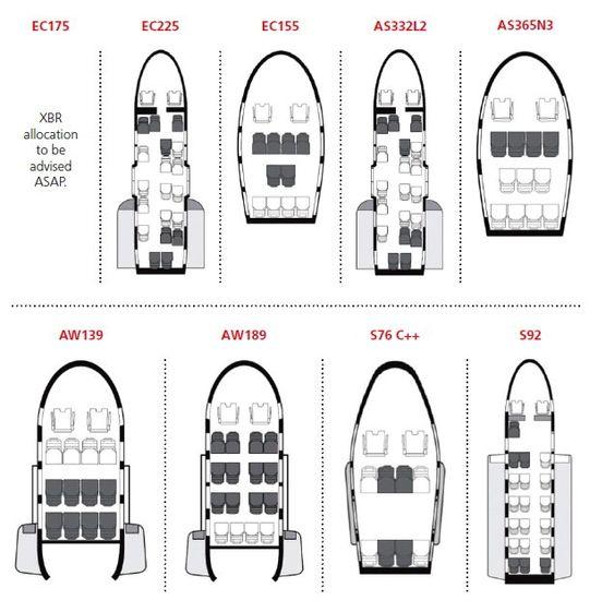 De grå setene er seter som er plassert ved store nok nødutganger, ifølge oversikten fra Step change in safety.