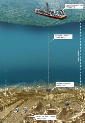 Marine Assets Corporation (MAC)  har omfattende gruvedriftsplaner på 1600 meters dyp ved Papua Ny Guinea.