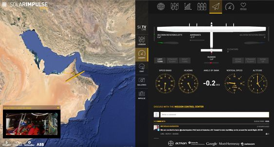 Solar Impulse deler et lass med sanntidsdata fra flyet.