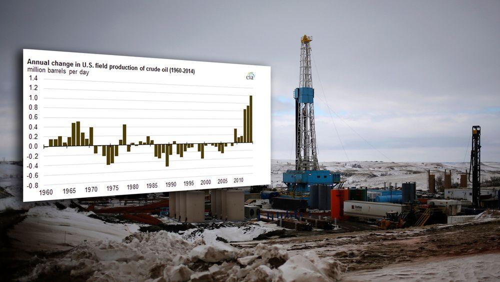 De siste tallene fra Energy Information Administration (EIA) viser at oljeproduksjonen i USA økte med 1,2 millioner daglige fat i 2013 til 8,7 millioner fat i 2014.