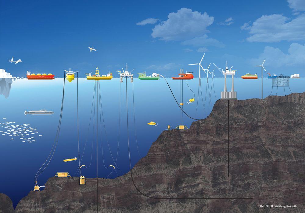 NCE Havromsteknologi vil se på hele havrommet  i et helhetlig perspektiv og forene teknologiene fra alle felt. Et tett samarbeid med det nye havromslaboratoriet Ocean Space Center ved Marintek/NTNU er en selvfølge.