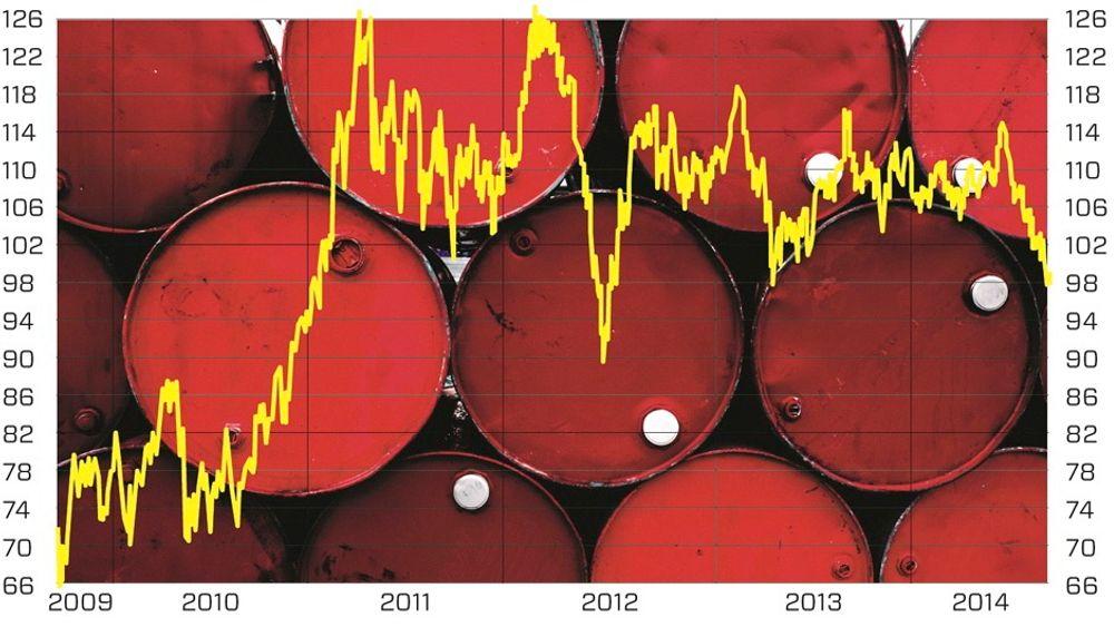 Nedover: I 2014 gikk oljeprisen rett ned.