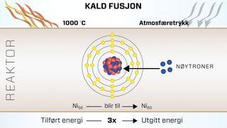 NTNU-professor om kald fusjon: – Krever ikke bare ett mirakel, men to