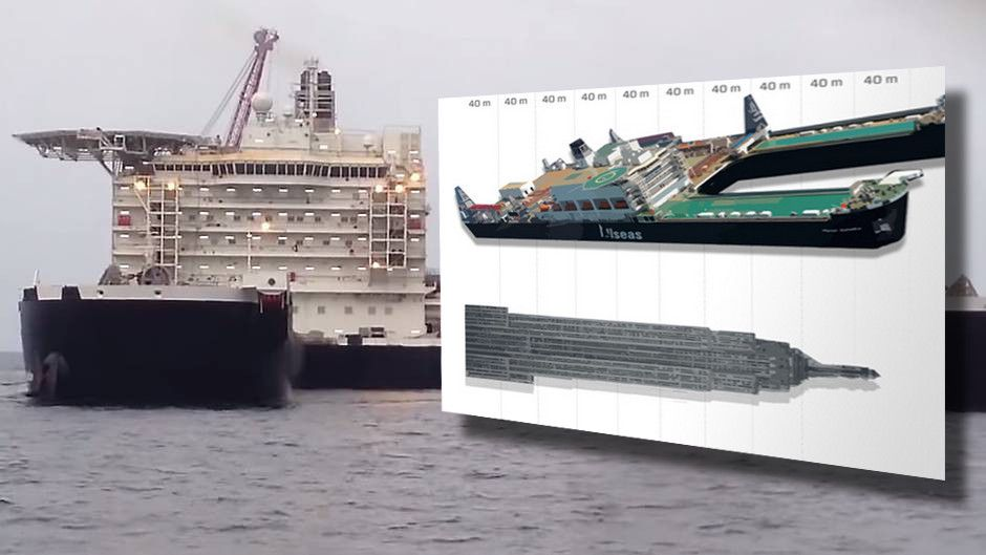 Pioneering Spirit - tidligere kjent som Pieter Schelte - skal løfte Sverdrup-dekkene i 2018 og 2019. Innfelt er skipets størrelse sammenlignet med Empire State Building.