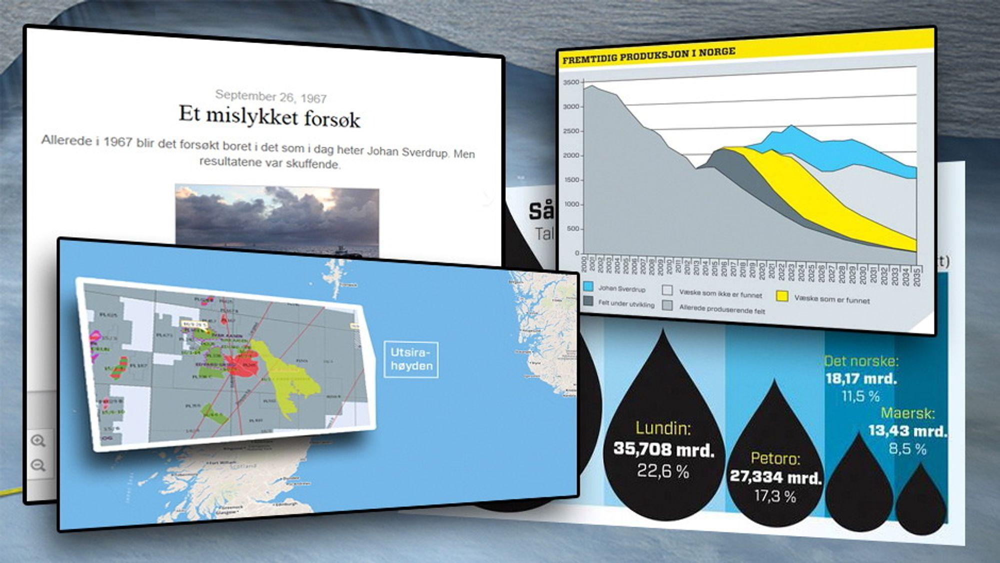 Johan Sverdrup er et av de største industriprosjektene i norsk historie. I disse grafikkene forsøker vi å vise hvorfor det er så viktig både for olje- og leverandørindustrien.
