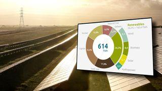 «Norge må utvikle sin egen Energiewende»