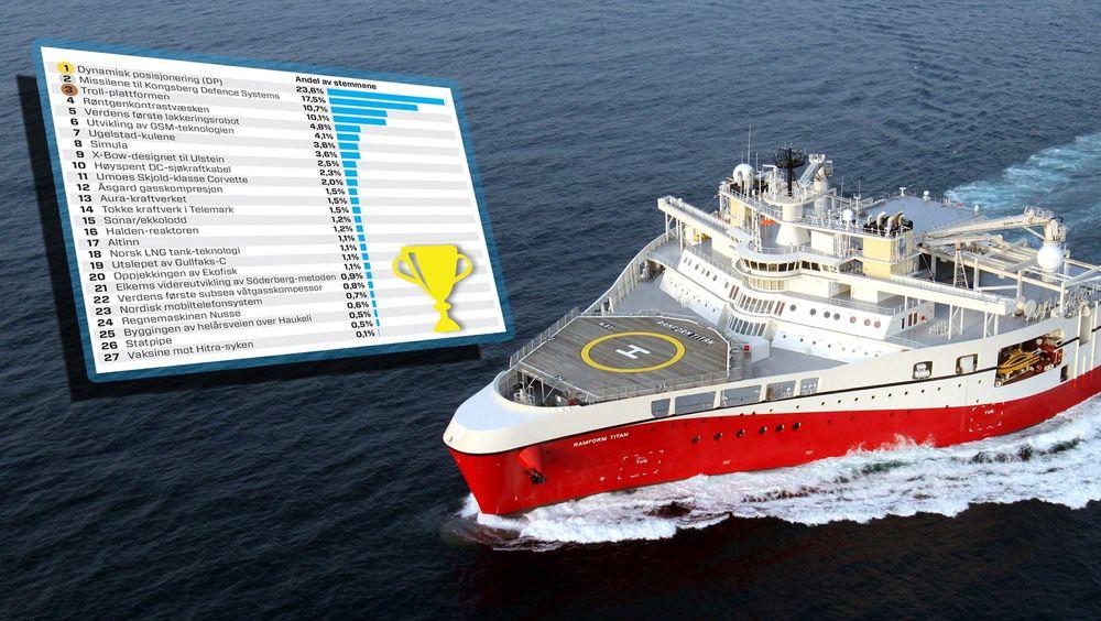 PGS Ramform i Titan-klassen er et av en rekke fartøy som inneholder et dynamisk posisjoneringssystem fra Kongsberg.