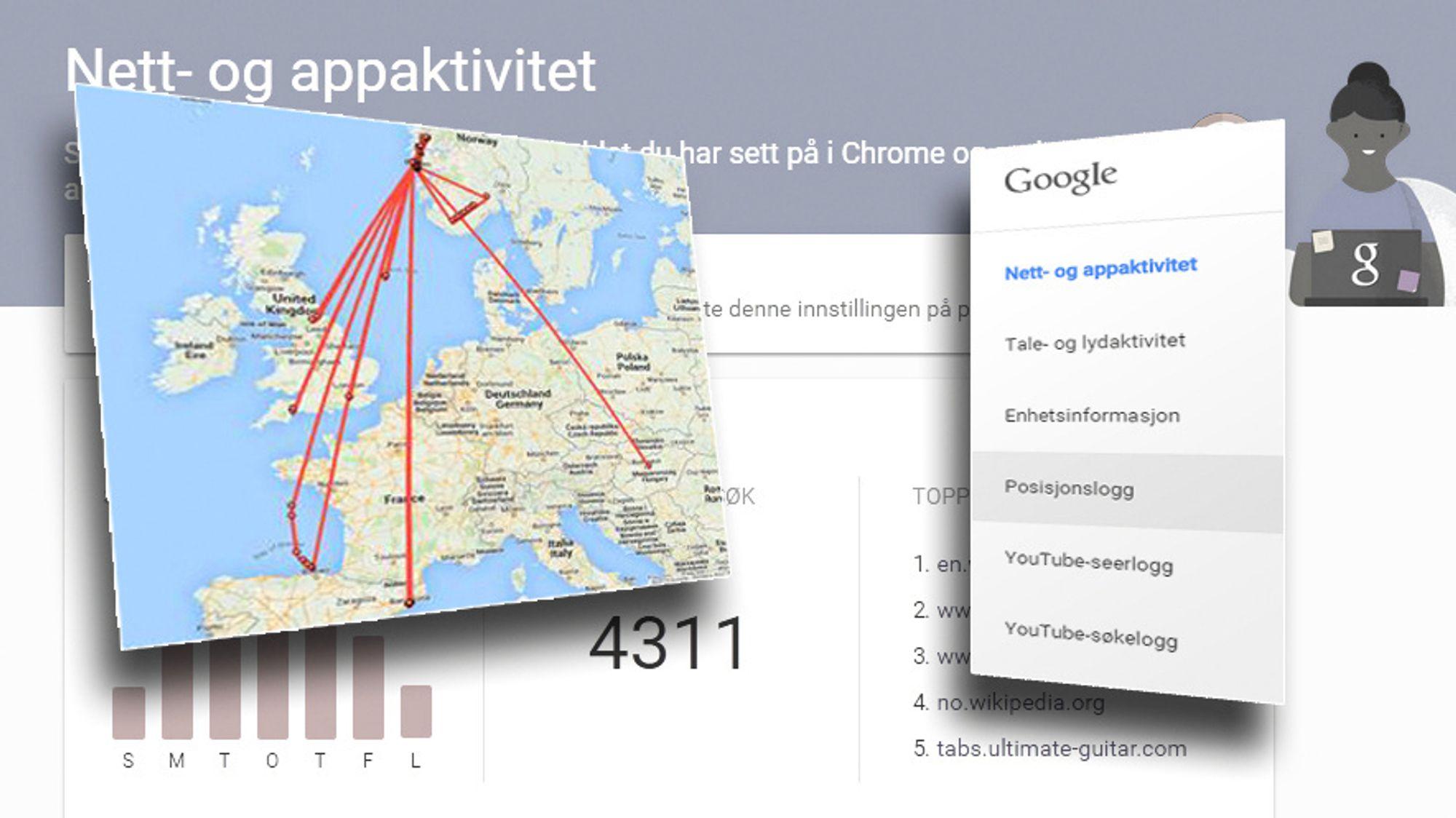 Google vet mye om deg dersom du er jevnlig bruker av tjenestene deres.