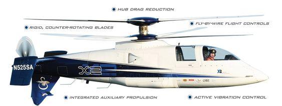 Sikorsky X2 satte hastighetsrekord for snart fem år siden og ble brukt til å ta fram teknologien som nå er kjernen i S-97 Raider.