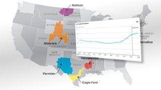 Overproduksjon i USA gjør at oljeprisen faller. Nå skal landet ØKE produksjonen