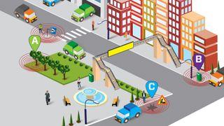 Slik skal sensorer og big data ta over styring av byene
