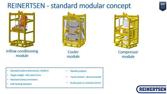 Modulene skal ha et standard grensesnitt alle leverandører følger. Det gjør dem utskiftbare.
