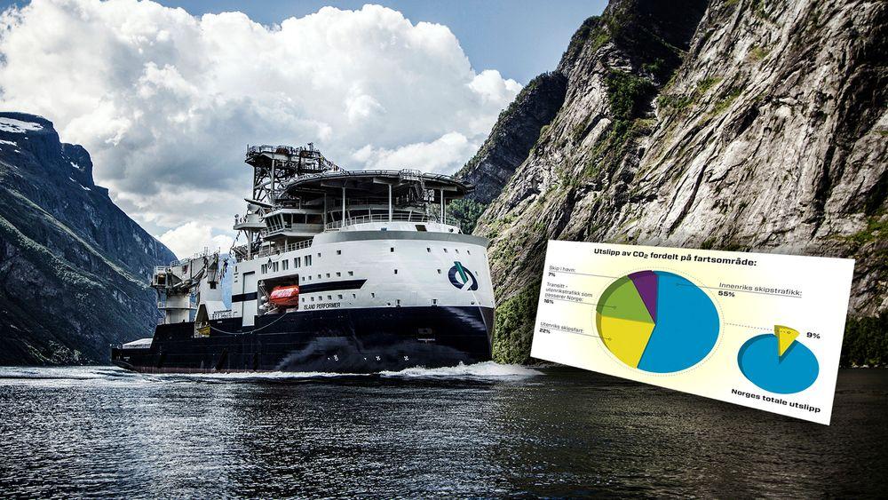 Offshorefartøy utgjør en stor andel av norsk skipstrafikk, og dermed utslipp. Likevel er det i dette segmentet samt med ferger teknologiutviklingen er størst og nyvinninger tas i bruk for å få ned utslipp. Det skjer både i form av LNG-bruk og hybrid-løsninger.