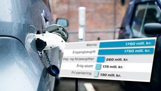Så mye taper staten på elbil-fordelene