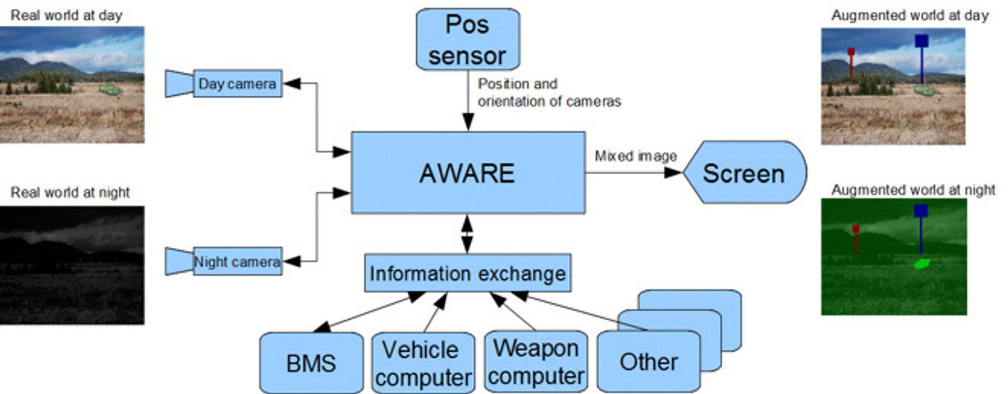 informasjonsutveksling mellom konkurrenter