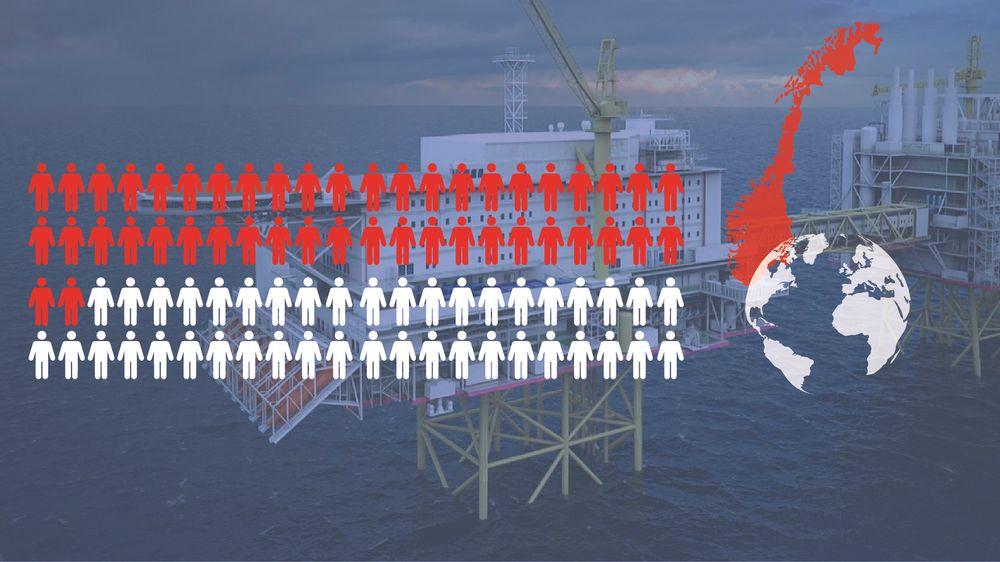 Over halvparten av jobbene havner i Norge etter at Kværner fikk Sverdrup-kontrakten.