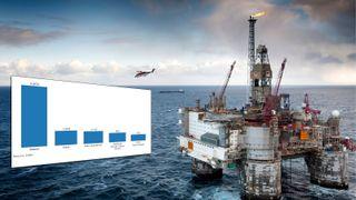 Stor oversikt: Her har oljejobbene forsvunnet