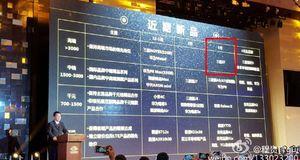 Kinesisk operatør «bekrefter» Galaxy S7-lansering