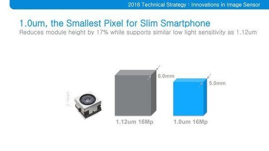 Denne plansjen ble vist frem under Samsung Investors Forum og viser hvorfor den nye Britecell-teknologien skal være bedre enn den gamle Isocell-løsningen.