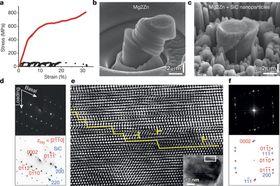 Bilde av nanopartiklene, hentet fra forskningsdokumentet.