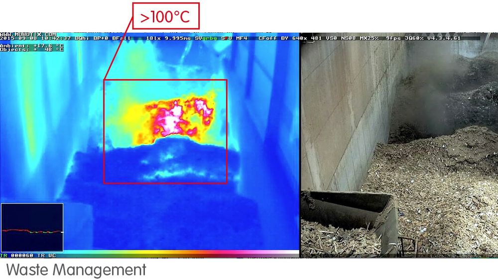 Mobotix termisk radiografi til venstre, til høyre tradisjonelt foto.