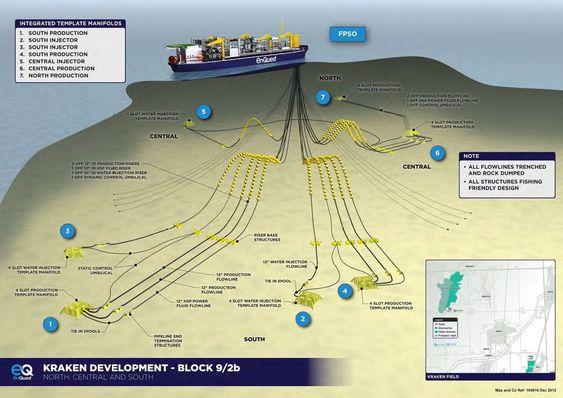Ombygget Suezmax-tanker skal bli til produksjons- og lagerskip på EnQuests Kraken-felt 125 km fra Shetlandsøyene og 450 km fra Stavanger.