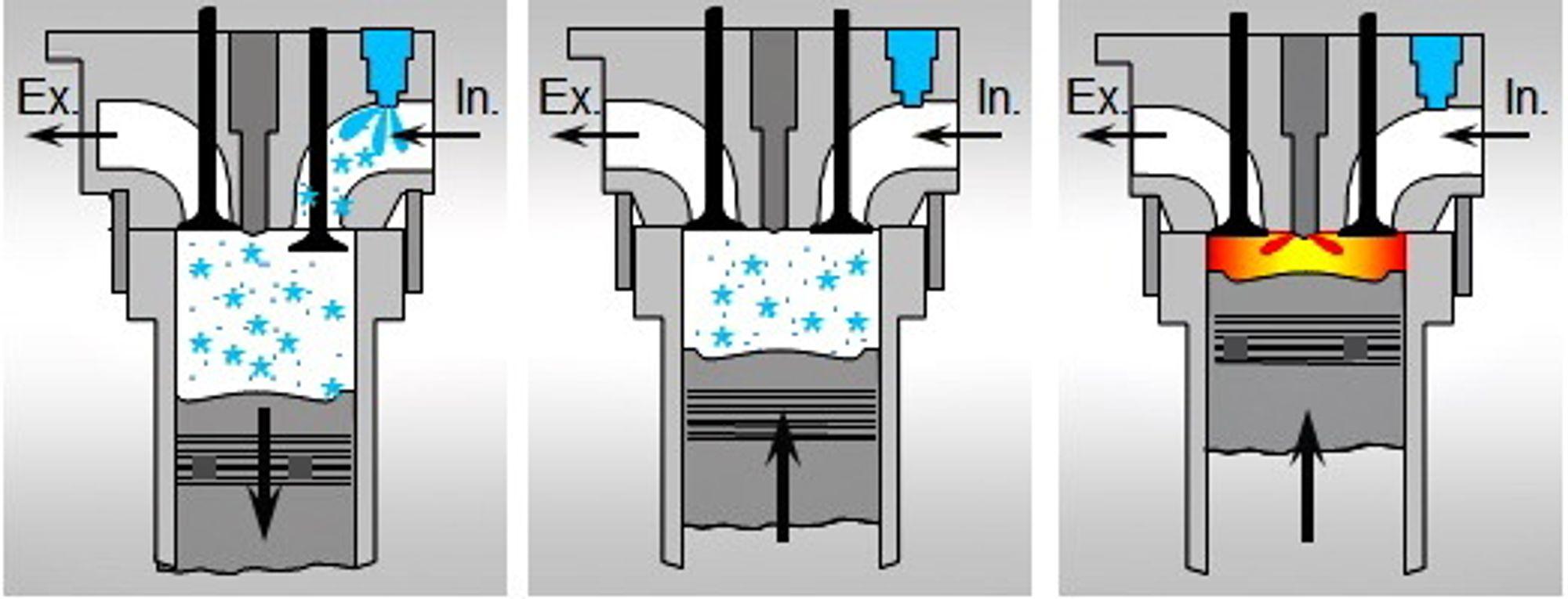 termodynamiska egenskaper luft