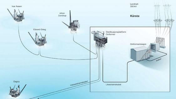 Olje- og energidepartementet krever at Lundin skal drive Edvard Grieg-plattformen med kraft fra land - ikke bare koble den til et eventuelt fremtidig strømnett på Utsirahøyden.