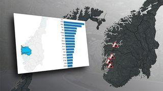 37000 registrerte skred: Dette er Norges 5 farligste veier