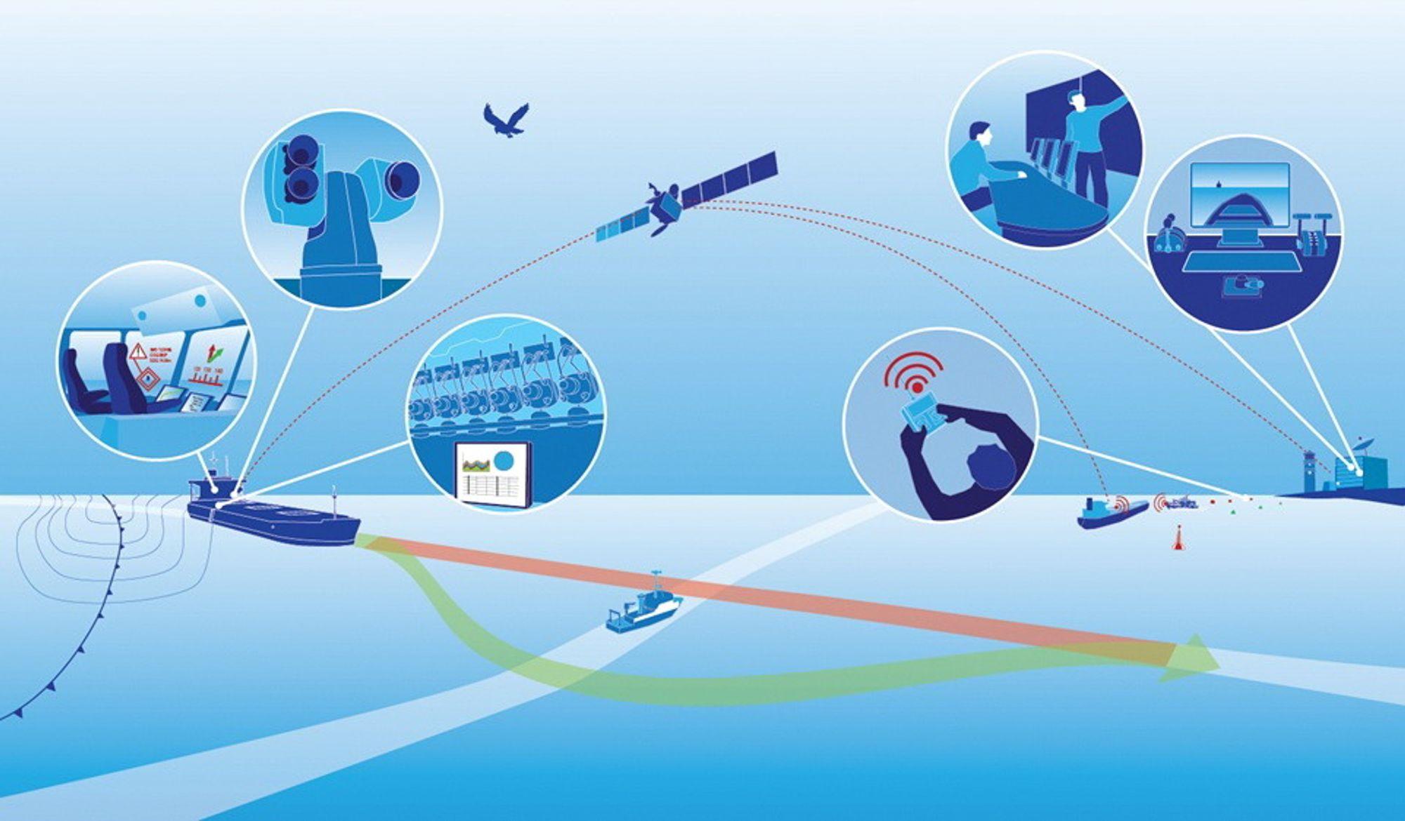 Ubemannede skip kan gjøre den maritime industrien både mer attraktiv og bærekraftig. Illustrasjonen fra Munin-prosjektet viser alt som kan overvåkes og styres fra land om bord i autonome skip.