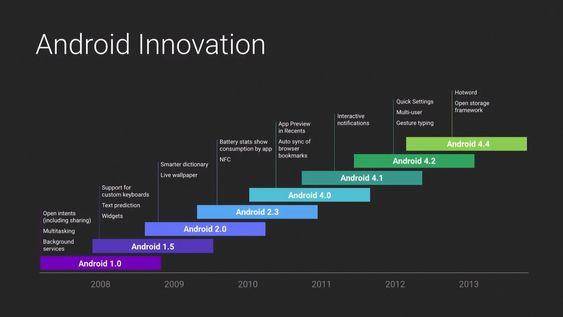 Google trekker frem at deres tilnærming til operativsystemoppdateringer får nye funksjoner ut til brukere raskere.